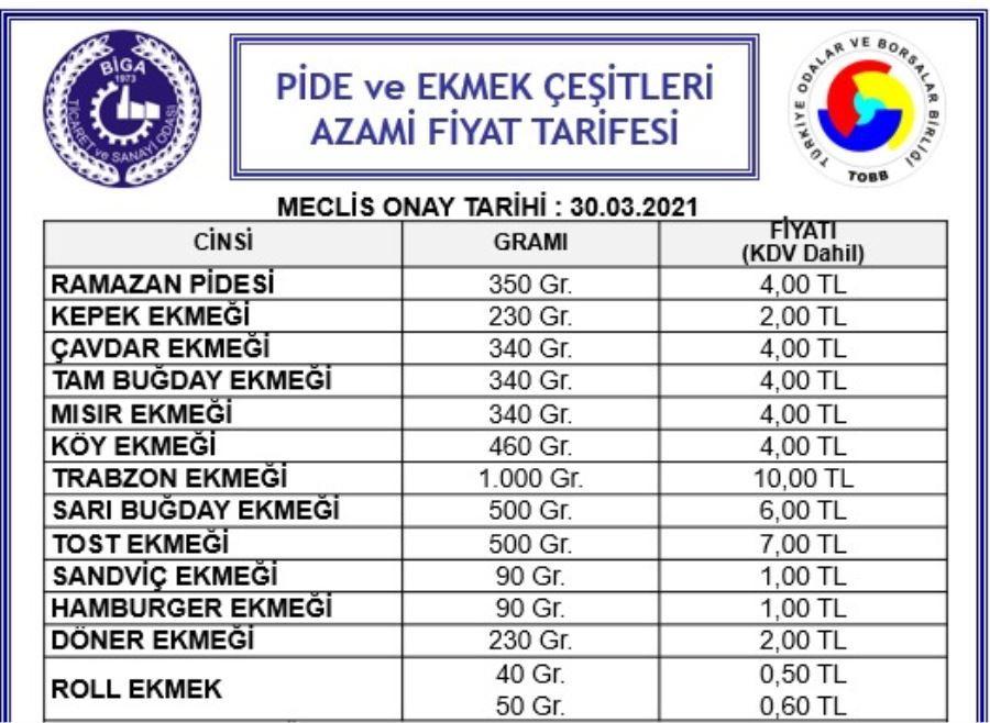 Fotoğraf: Pide ve ekmek çeşitleri azami fiyat tarifesi